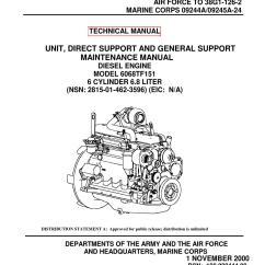 John Deere 260 Skid Steer Alternator Wiring Diagram Acupressure Of Pressure Points Mep 806b Engine 6068tf151 By Power Generation - Issuu