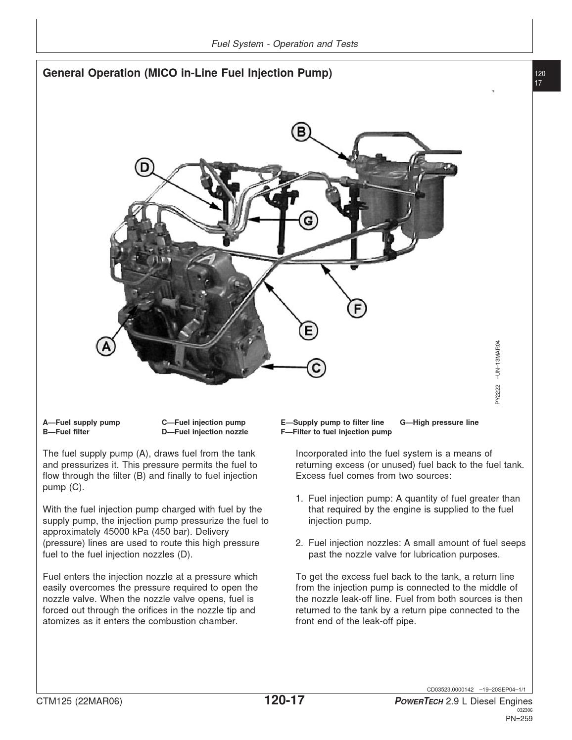 hight resolution of small diesel engine fuel filter