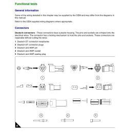 2800 series perkins diagnostic manual [ 1058 x 1497 Pixel ]