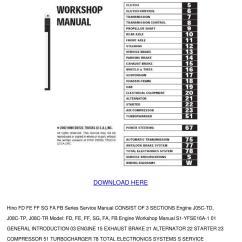 Hino Fd Wiring Diagram Fpv Racing Drone Fe Ff Sg Fa Fb Series Service Manual By