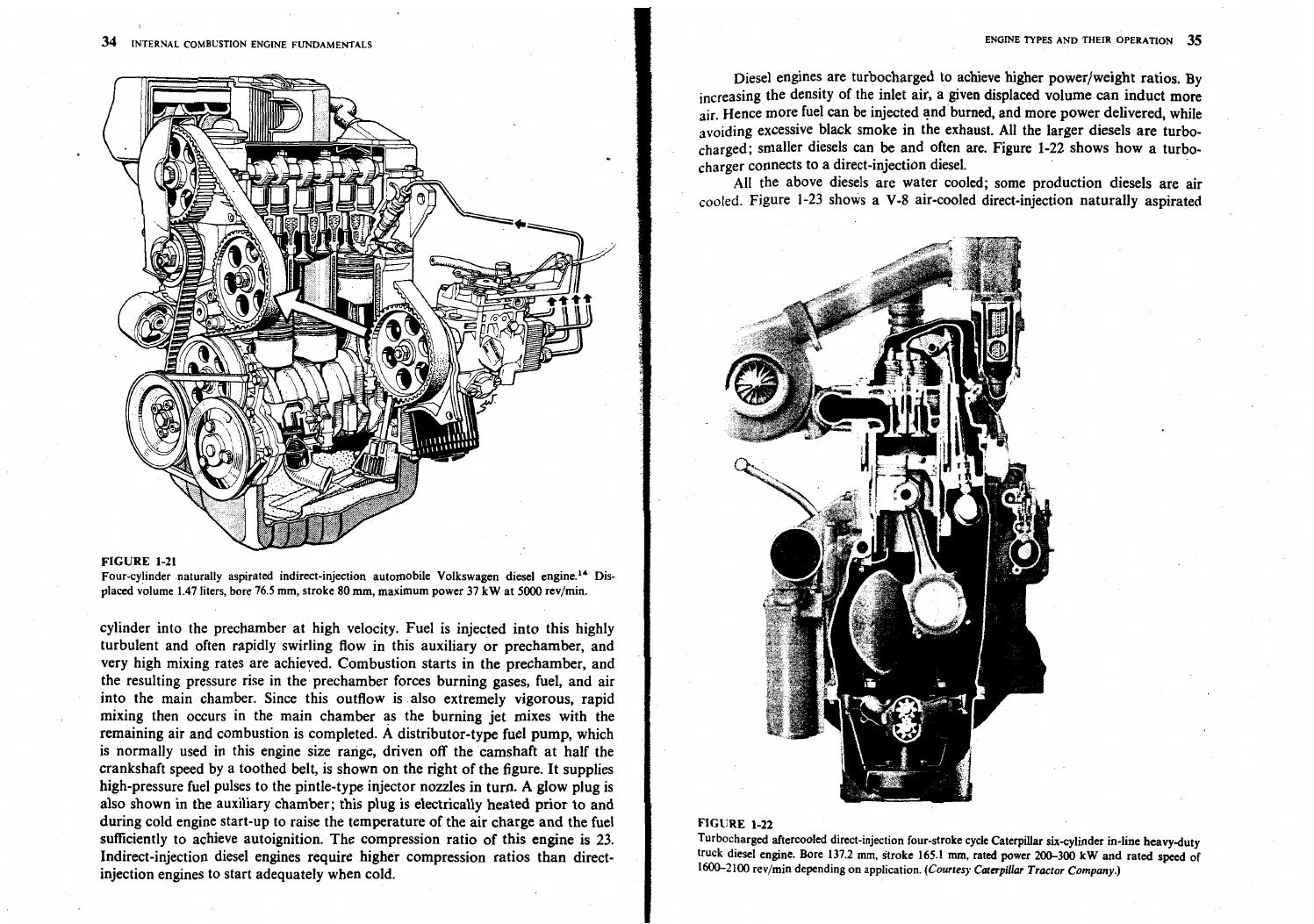 Internal combustion engines fundamentals heywood by Thai