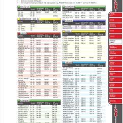 Honda Trx 300 Wiring Diagram Plant Apical Meristem J&m Catalog 2014 Part 2 By Elliot Buring - Issuu