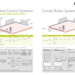 Drayton Wireless Room Stat Wiring Diagram 7 Way Blade Trailer Product Catalogue 2013final By Clevera Ltd Issuu