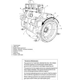 volvo work shop manual 520 733 [ 1058 x 1497 Pixel ]