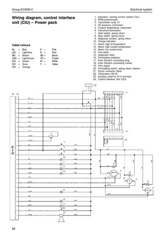 electrical outlet switch wiring diagram sankey for engine workshop manual volvo tad941ge by power generation - issuu