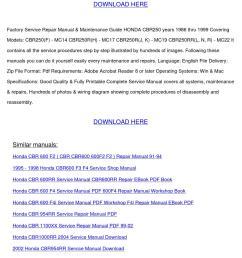 honda cbr250 service manual maintenance guide by tomokostott issuu [ 1058 x 1497 Pixel ]