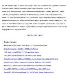 array 2002 honda cr v crv owners manual by dawnachaves issuu rh [ 1058 x 1497 Pixel ]