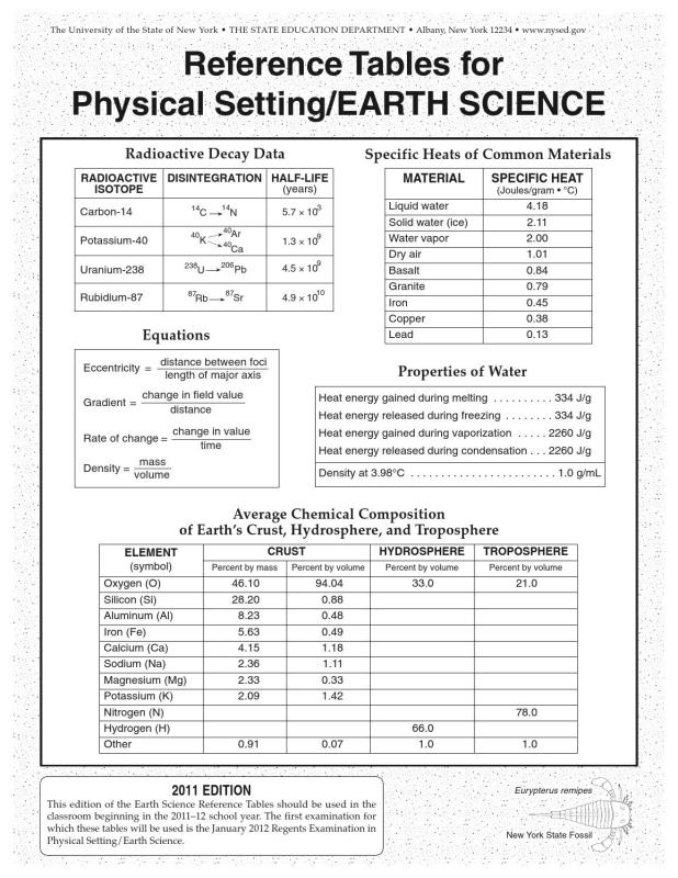 reference table earth science. Black Bedroom Furniture Sets. Home Design Ideas
