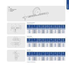chain of transmission diagram [ 1109 x 1497 Pixel ]