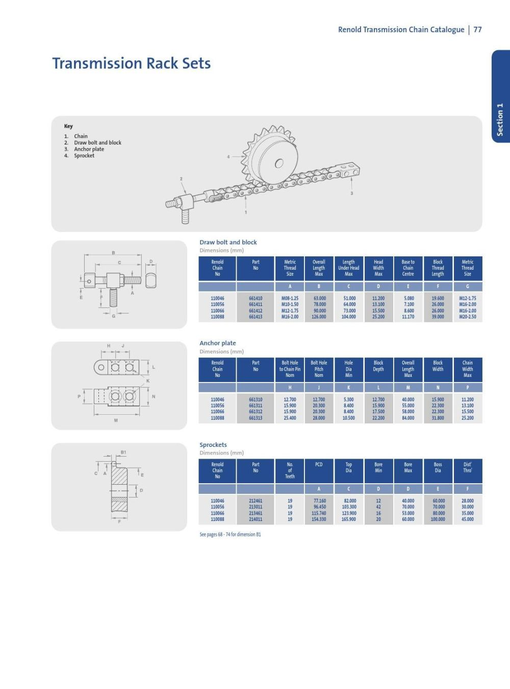 medium resolution of chain of transmission diagram