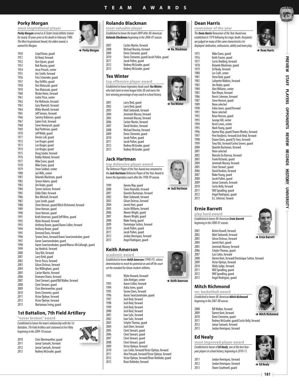 2013-14 Kansas State Men's Basketball Media Guide by K