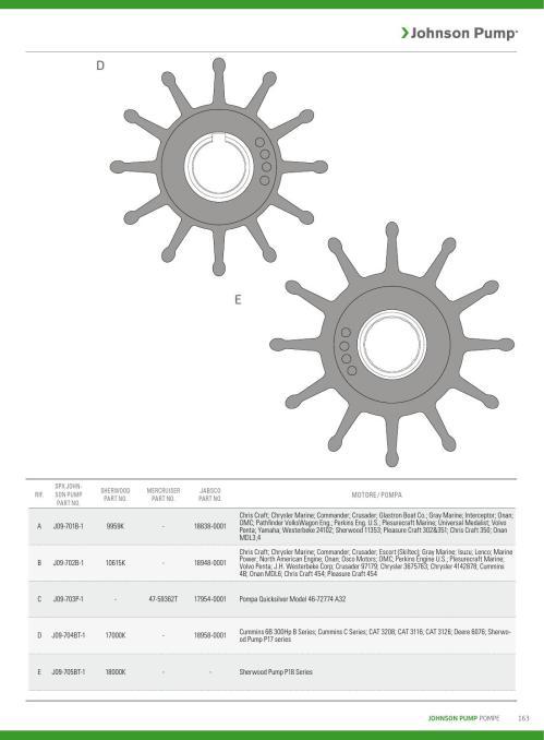 small resolution of chri craft engine part diagram