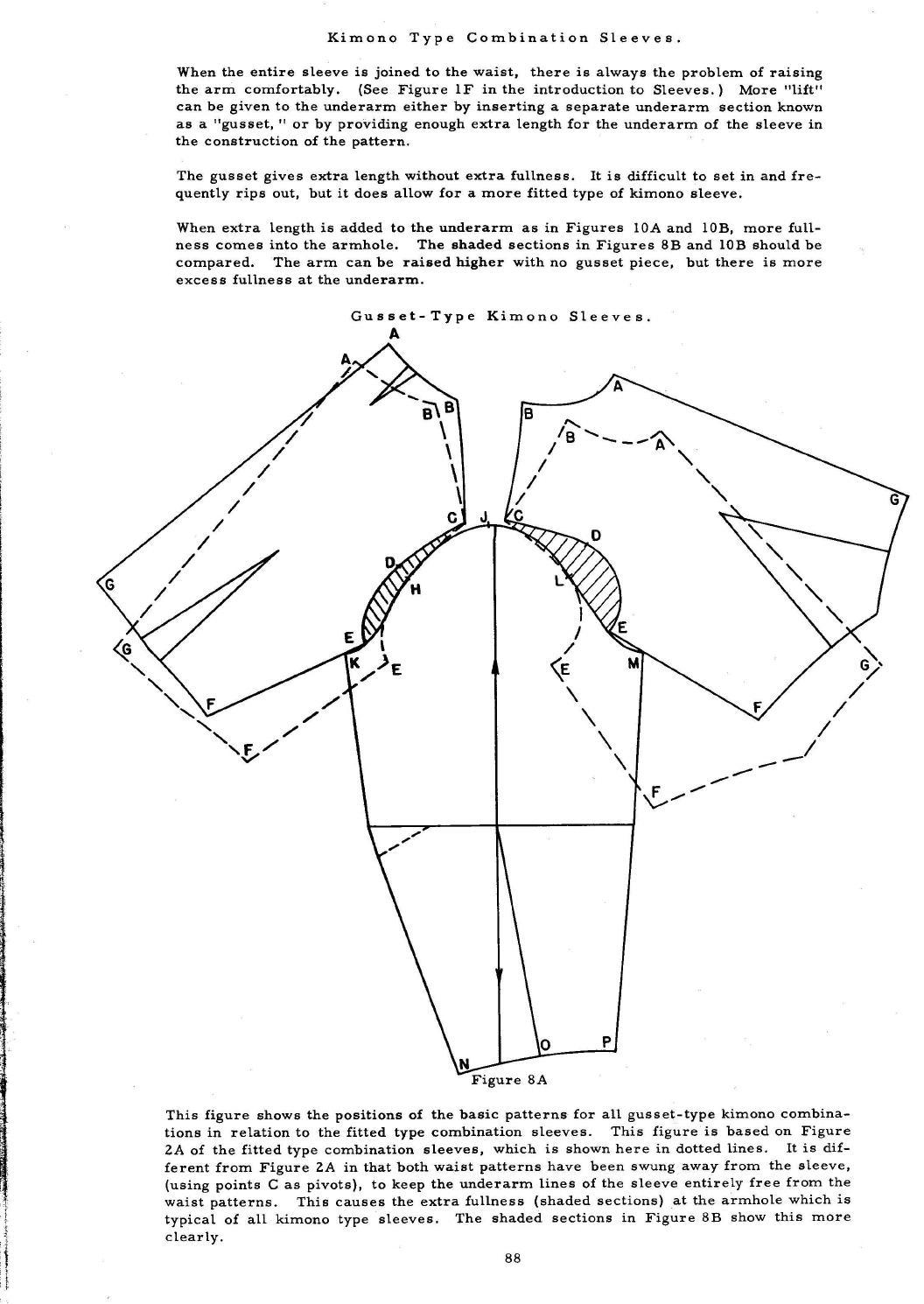 Underarm Gusset : underarm, gusset, Fundamentals, Patternmaking, Huỳnh, Issuu