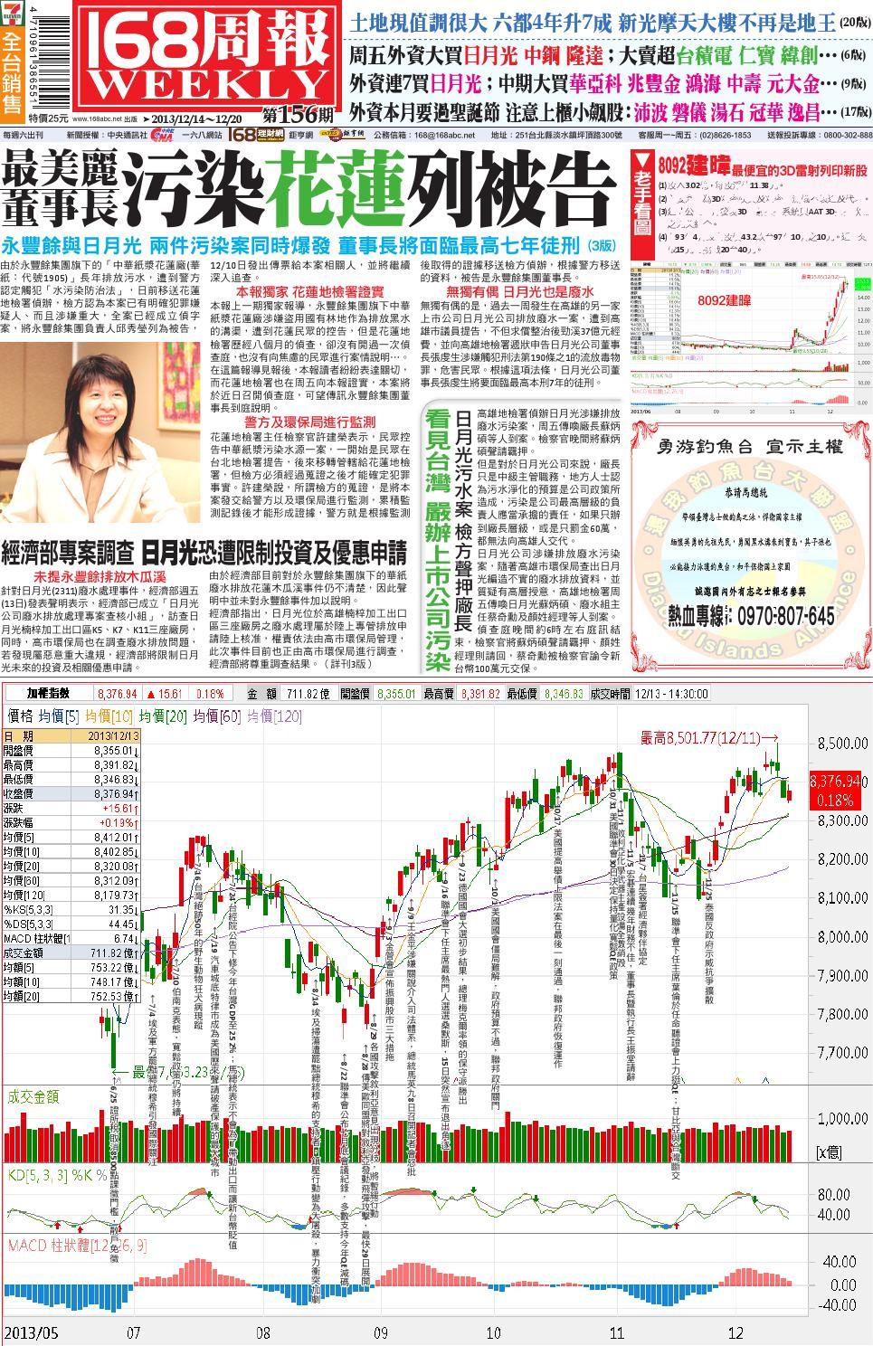 No 156 by 168網站股份有限公司 - Issuu