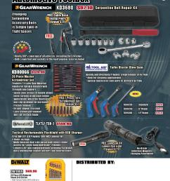 the nation s automotive toolbox winter 2014 by the nation s automotive tool box issuu [ 1147 x 1494 Pixel ]