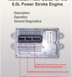 6 0 ficm wiring diagram wiring library rh 83 bloxhuette de ihc truck wiring diagrams international tractor wiring diagram [ 1156 x 1496 Pixel ]