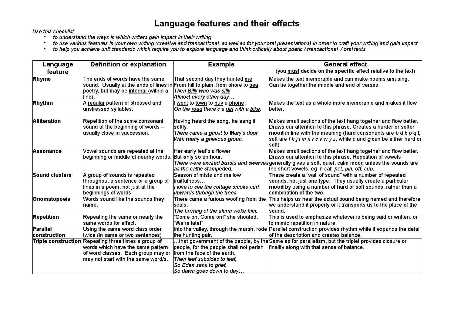 Language Features And Their Effects By LizD Issuu