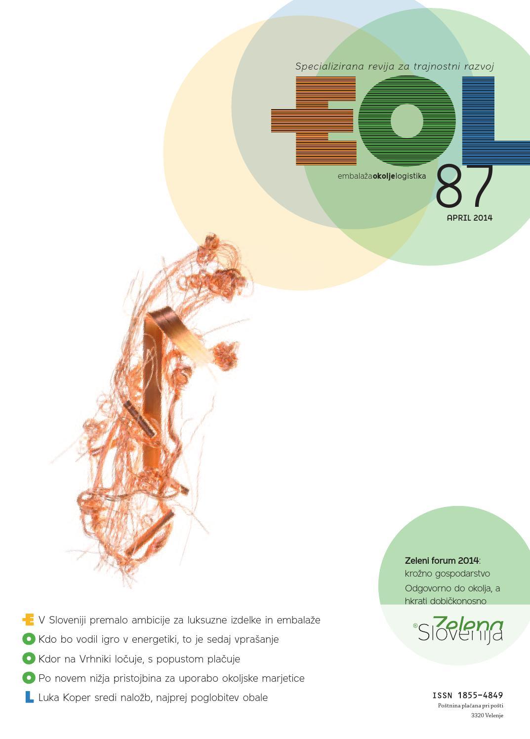 EOL 87 by Fit media d.o.o. - Issuu