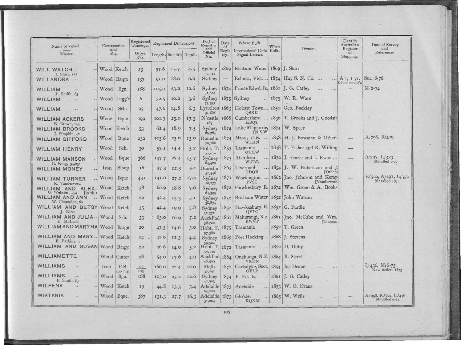 The Register of Australian and New Zealand Shipping 1876