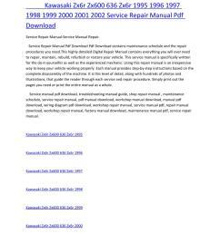 kawasaki zx6r zx600 636 zx6r 1995 1996 1997 1998 1999 2000 2001 2002 service manual repair pdf downl by amurgului issuu [ 1156 x 1496 Pixel ]