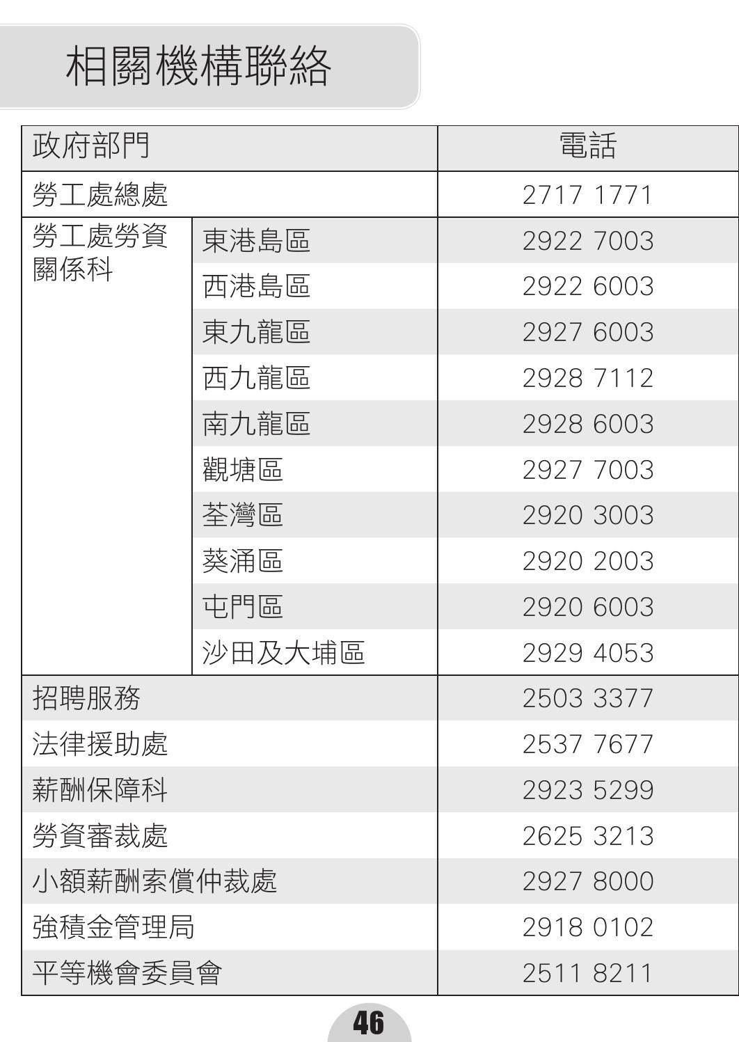 勞法及權益小冊子2014(第二版) by Tze Wei Yau - Issuu
