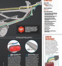 phillip trailer harnes wiring diagram [ 1129 x 1494 Pixel ]