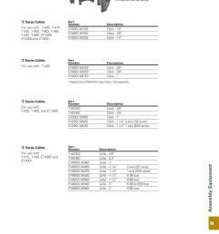 eaton weatherhead catalog pdf auction 25 final 499 [ 1165 x 1490 Pixel ]