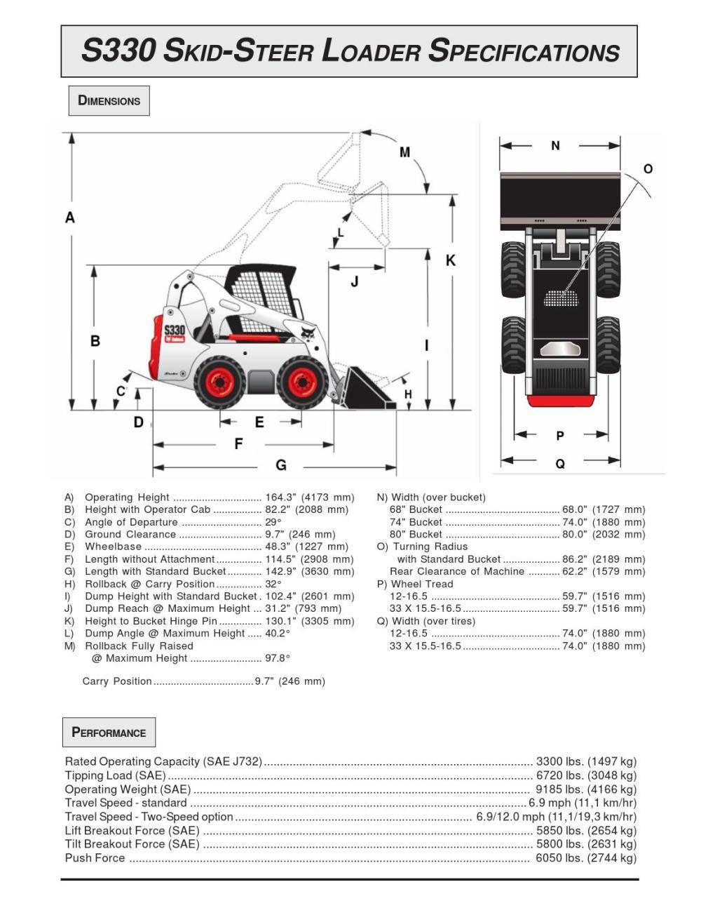 medium resolution of bobcat motor diagram