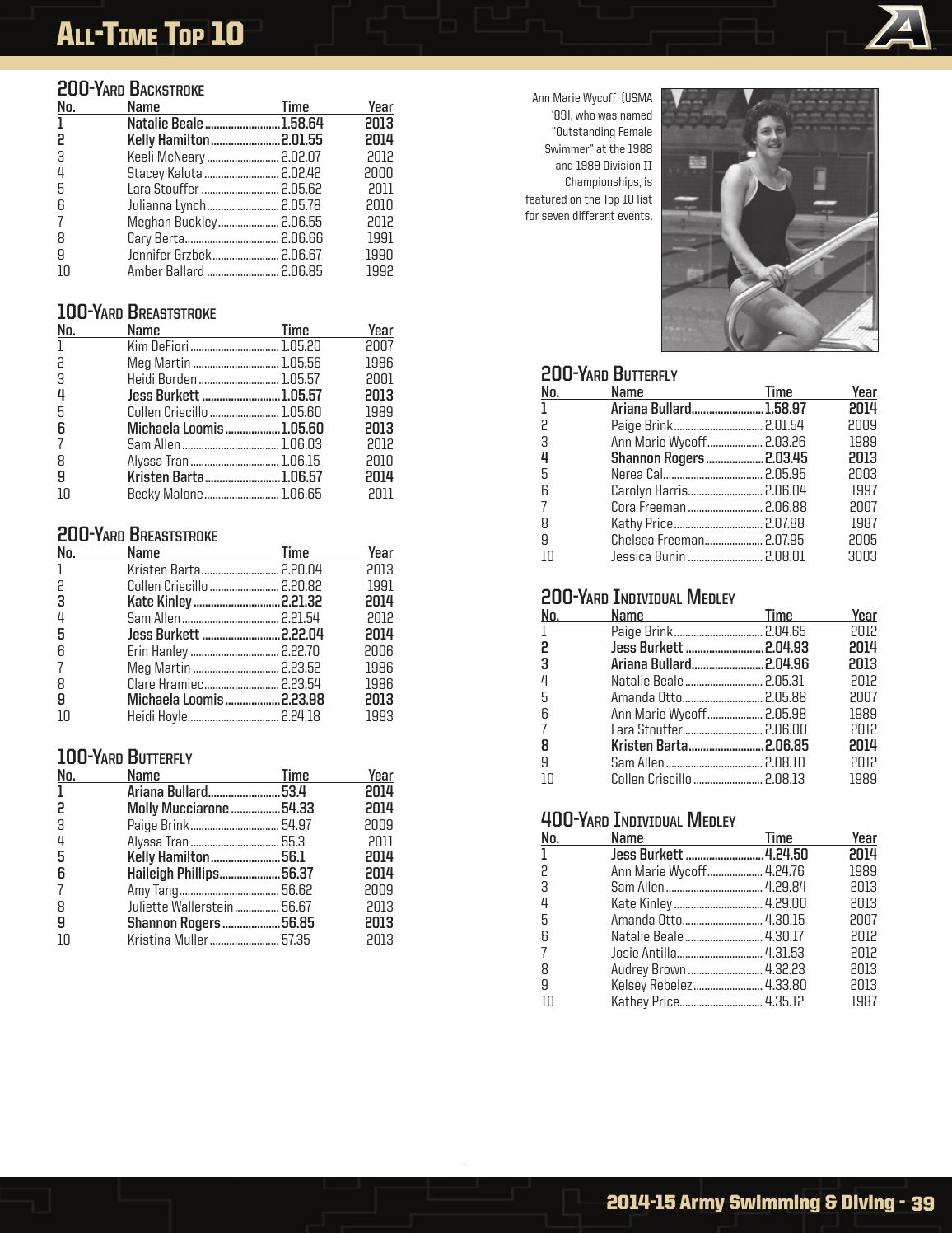 Women's swim dive 2014-15 media guide by Army West Point