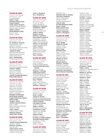 Saint Mary's 2013-2014 Investors' Report by Saint Mary's