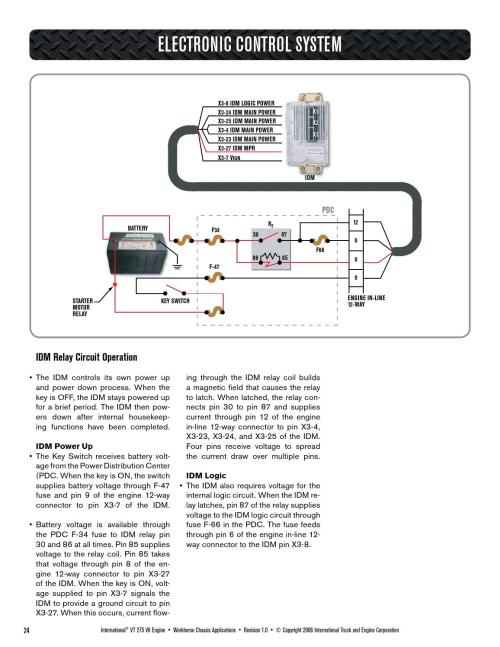small resolution of international idm relay wiring diagrams national rv wiring