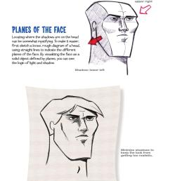 cartoon faces how to draw heads features expressions cartoon academy by sixth spring books issuu [ 1164 x 1491 Pixel ]