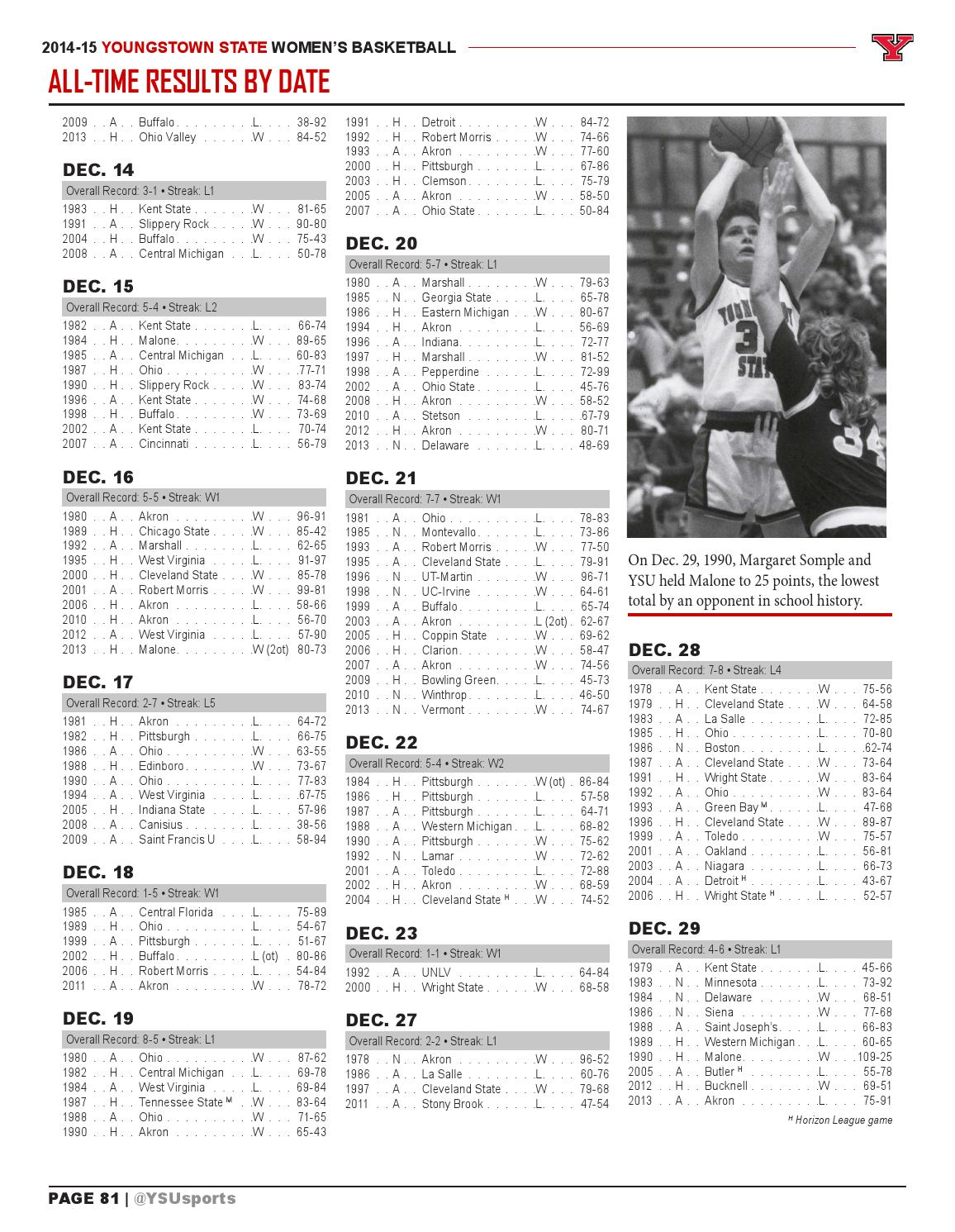 Youngstown State Women's Basketball 2014-15 Media Guide by