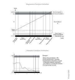 diagramme rx [ 1124 x 1498 Pixel ]