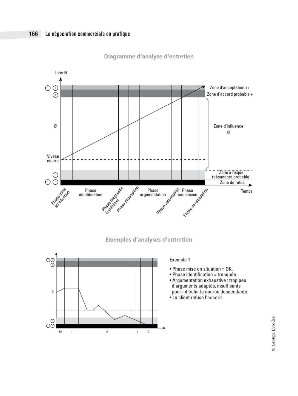 medium resolution of diagramme rx