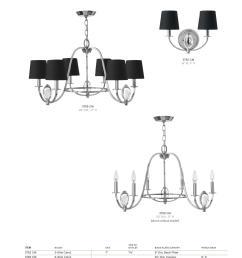 chandelier canopy diagram [ 1165 x 1490 Pixel ]