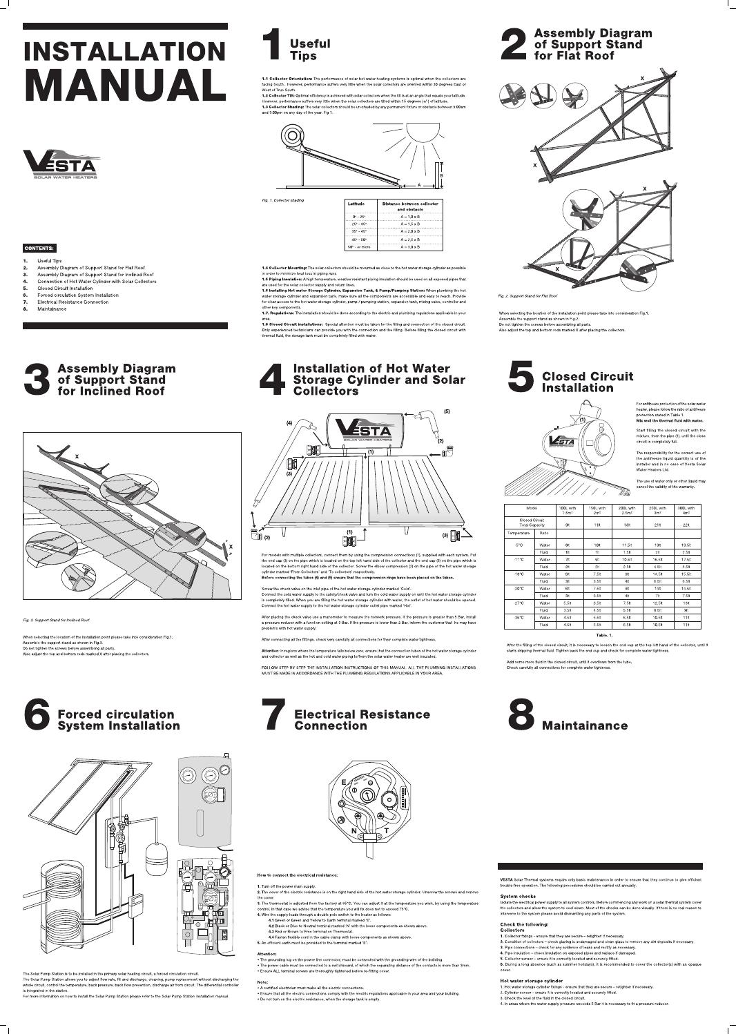 Installation Manual of Solar Collectors by TheWriteFormula
