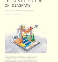 simple bridge force diagram [ 1205 x 1496 Pixel ]