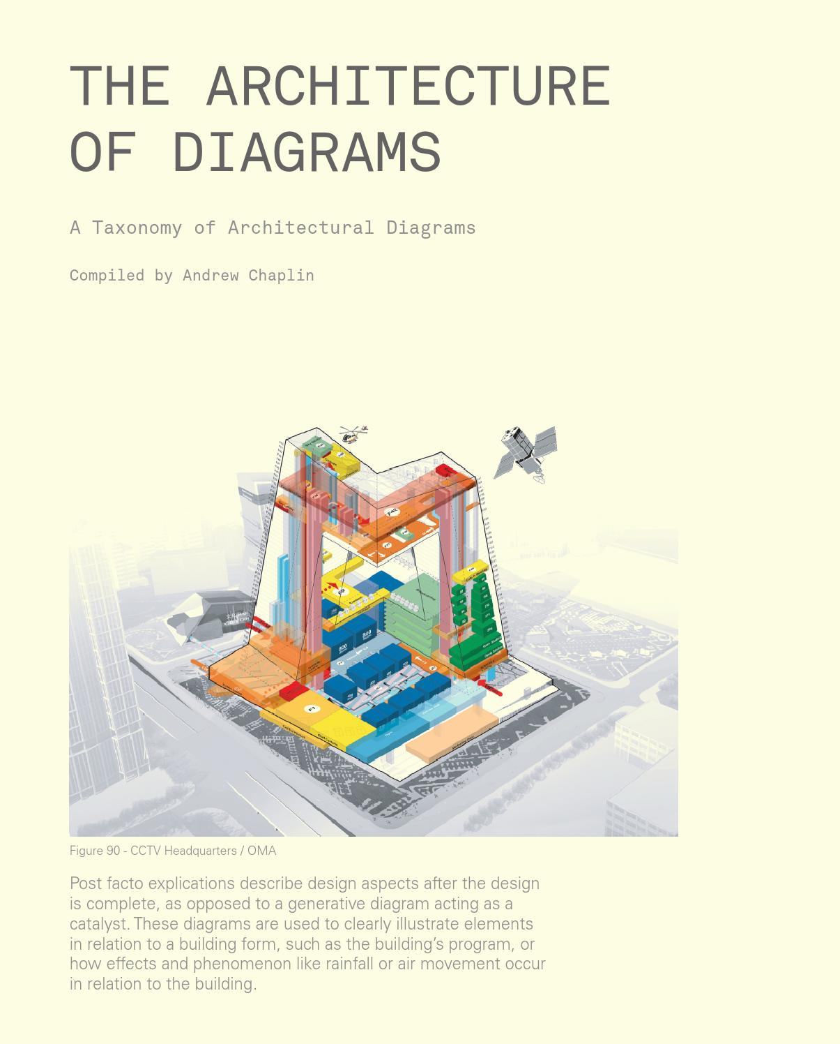 architectural diagram types 2007 f250 fuse box the architecture of diagrams by andrew chaplin issuu