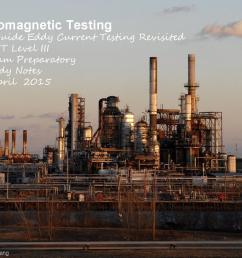 electromagnetic testing asnt level iii study guide ect by charlie chong issuu [ 1497 x 1058 Pixel ]
