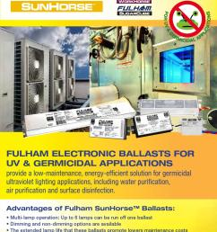 fulham electronic ballasts for germicidal uv ultraviolet applications [ 1156 x 1496 Pixel ]