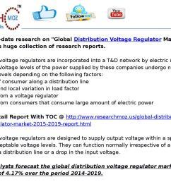 global distribution voltage regulator market 2015 2019 [ 1493 x 1122 Pixel ]