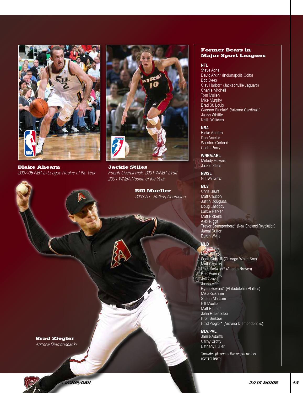 Soal Softball : softball, Missouri, State, Volleyball, Guide, Bears, Issuu