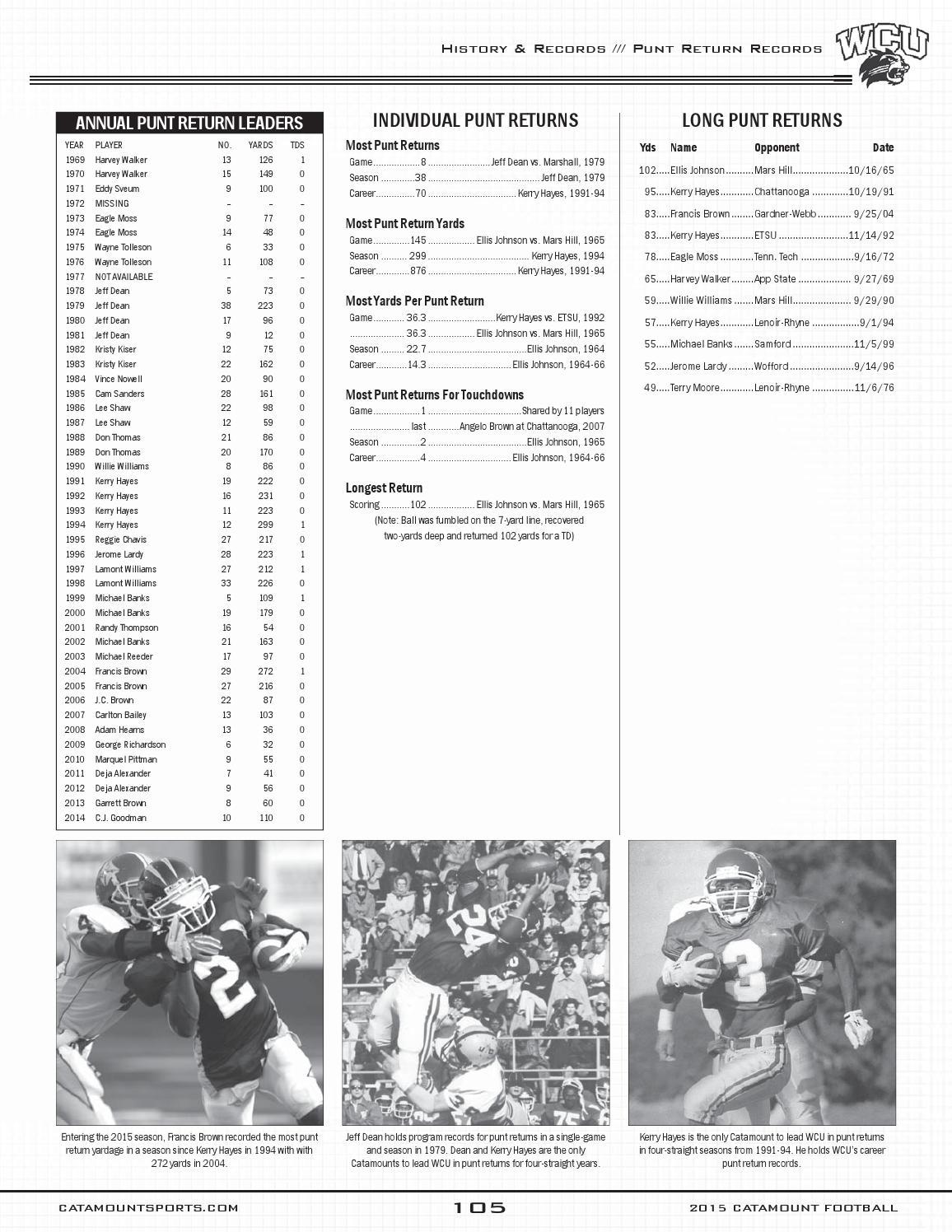 2015 WCU Football Media Guide by Western Carolina
