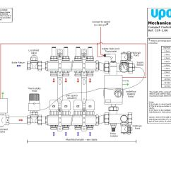 Wiring Diagram For Electric Underfloor Heating Bell Telephone Compact Control Pack By Uponor Uk Issuu