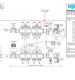 page 1 compact control pack by uponor uk issuu uponor underfloor heating wiring diagram at cita  [ 1497 x 1058 Pixel ]