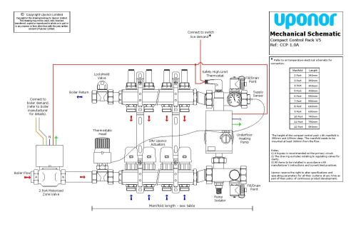 small resolution of 4 wire wirsbo valve wiring diagrams wiring diagram forward wiring diagram for uponor underfloor heating