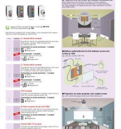 intermediate switch wiring diagram legrand [ 1058 x 1497 Pixel ]
