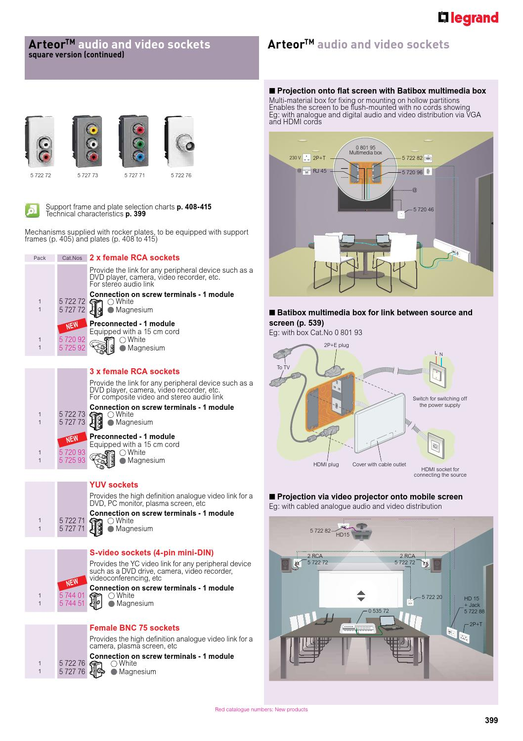 legrand emergency lighting test switch wiring diagram telephone socket australia alarm great installation of gulf general catalogue part 3 by sentor electrical issuu rh com le grand diagrams rh4fbl3ptc miro