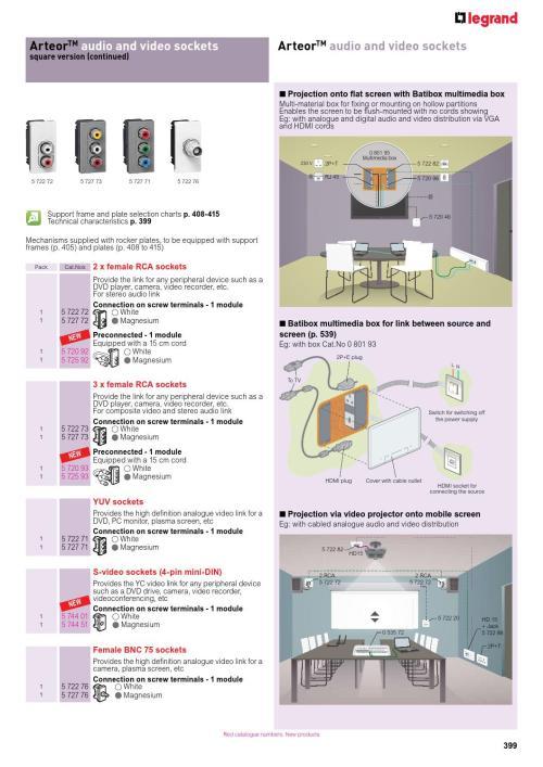 small resolution of intermediate switch wiring diagram legrand